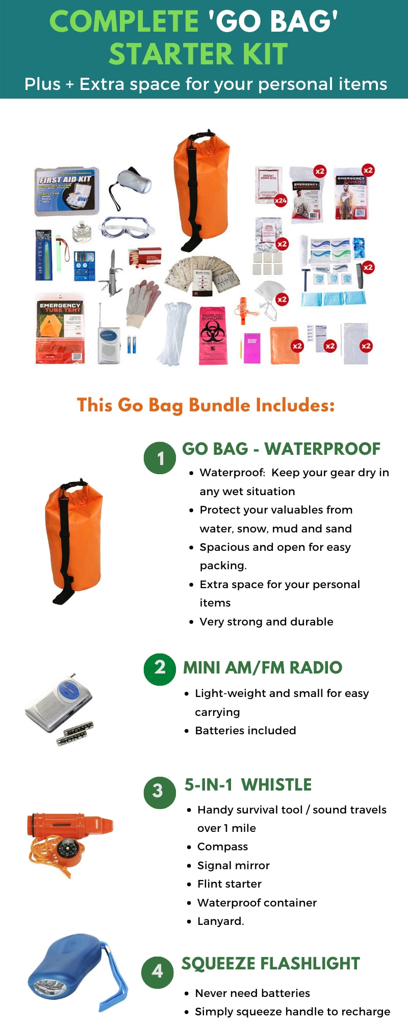 Waterproof Go Bag Survival Kit - Be Ready Bags