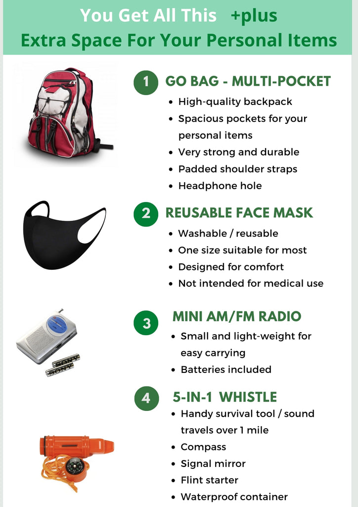 Go Bag-Survival Backpack - Be Ready Bags