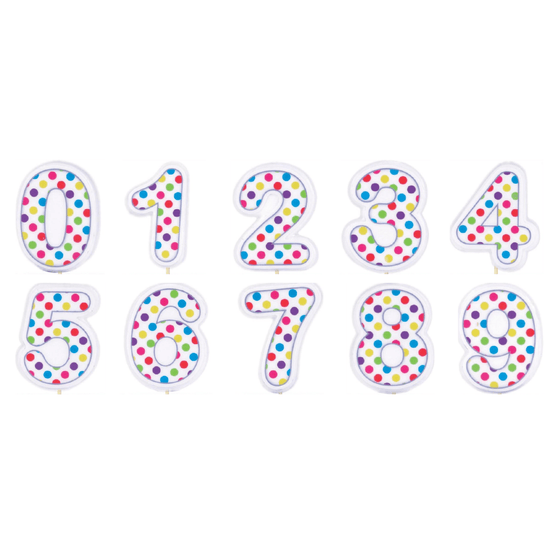 Number Candles | Birthday Party Supplies
