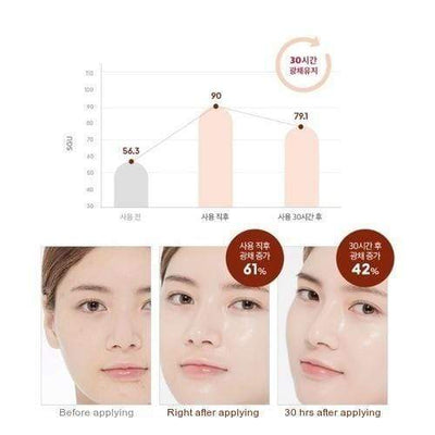 MISSHA Foundation No.19 MISSHA Glow Tension - KollectionK