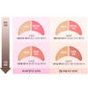 THE FACE SHOP Foundation V201 THE FACE SHOP Multi Swing Cushion - KollectionK