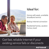 NETGEAR 4G LTE Broadband Modem - Use LTE as Backup Internet Connection, Unlocked, Works with any Mobile Network Provider (LB2120)