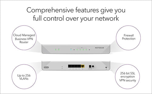 COMPREHENSIVE FEATURED GIVE YOU FULL CONTROL OVER YOUR NETWORK