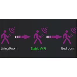 Stable and seamless WiFi as you move around the home