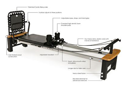 The Anatomy of a Pilates Reformer