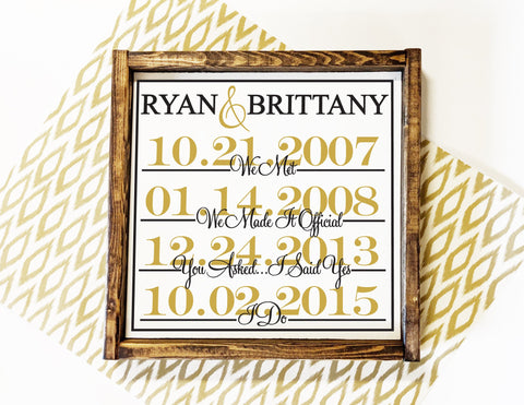 Our Love Story Dates Sign, Unique Gift for Wife, Wife Gift on Wedding Day, First Married Christmas Gift, Special Family Dates Plaque - lasting-expressions-vinyl