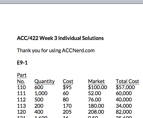 ACC 422 solutions in microsoft word format