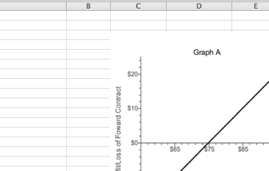 Picture of a graph in the week 5 fin370 answer guide
