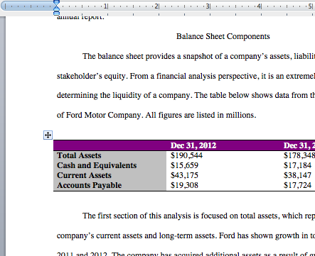financial reporting problem essay Free essay: starbucks financial analysis starbucks corporation consolidated balance sheets (in millions, except per share data) sep 29, 2013 sep 30, 2012.