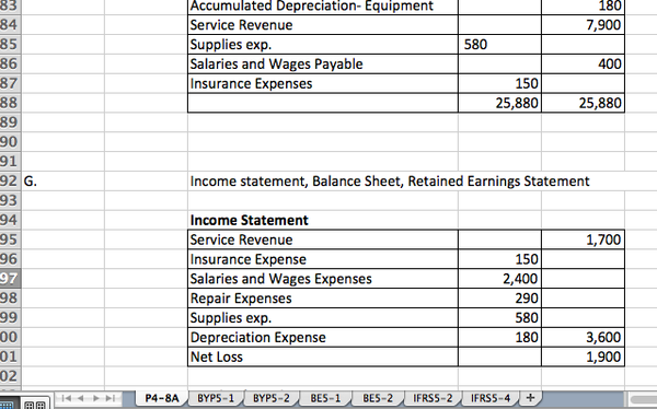 Income statement from P4-8A