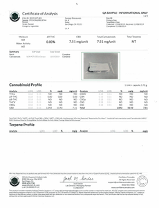 A copy of a certificate of analysis lab sheet for β-Rested showing cannabinoid counts.