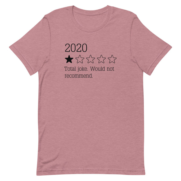 One Star 2020. Would not recommend. Total Joke