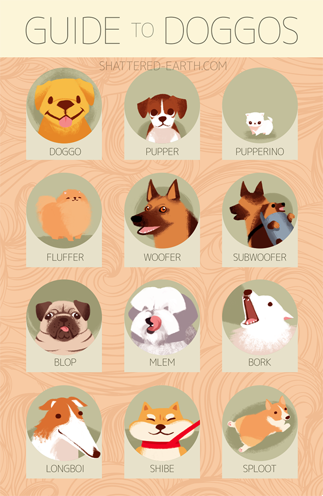 Guide to Doggos Art Print