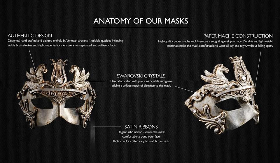 anatomy of our masquerade masks