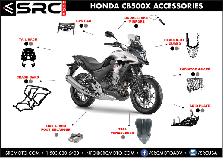ABS Sensor Guards 2019 HONDA CB500X