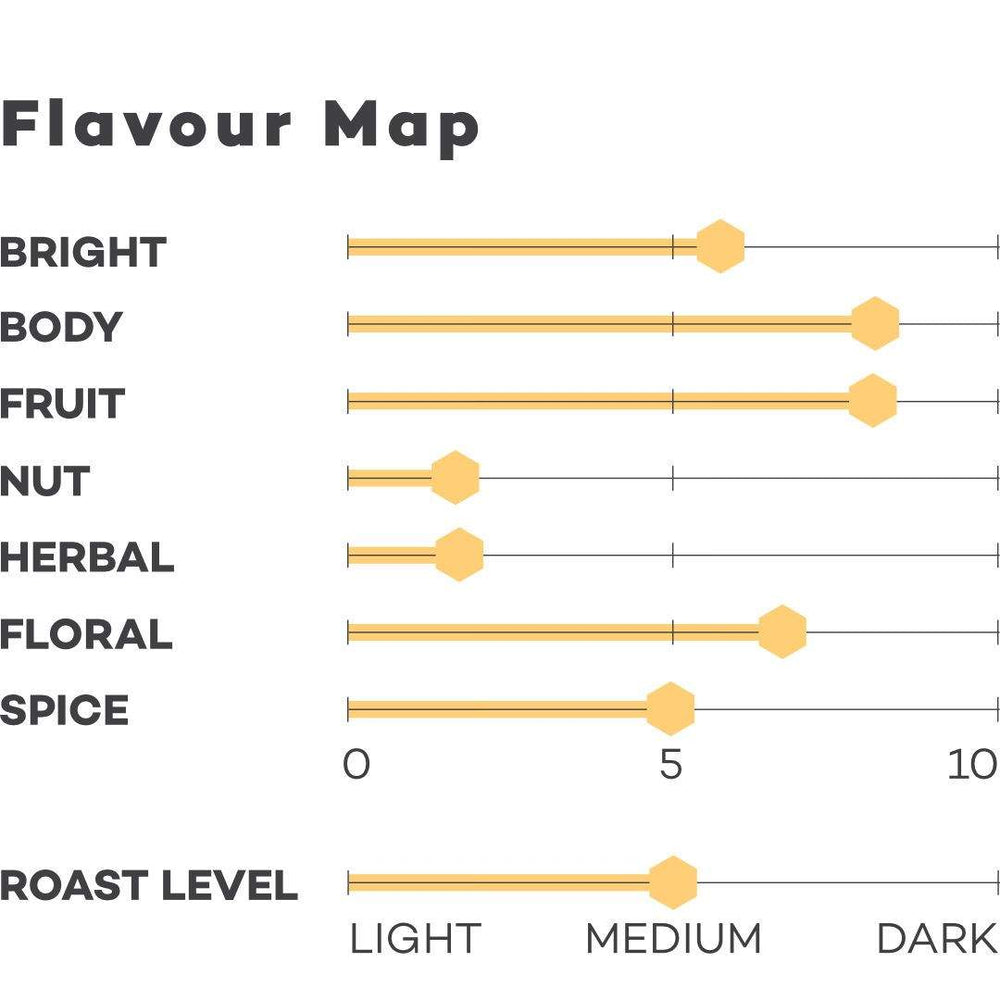 Image of Timor Rotutu Flavour map