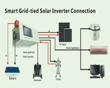 5 KW On/Off-Grid Complete Solar System
