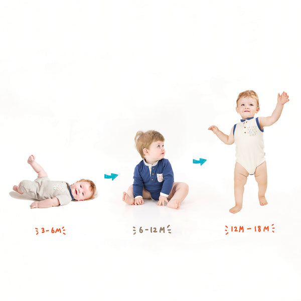Nursery Décor For The Grown Ups: Summer Growing Kit For 3-Month Old Baby Boys (Tiny Dots