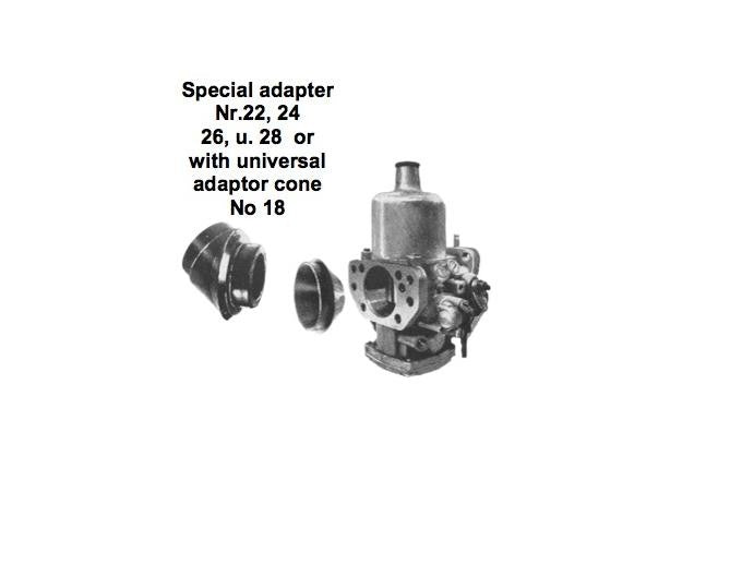 Synchrometer Adapter (32mm - 55mm) - International Tool Company