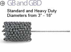 "Flex-hone, flexible heavy duty honing tools Series GBD extra large sizes from 8-1/2"" to 18""(216mm to 457mm)"