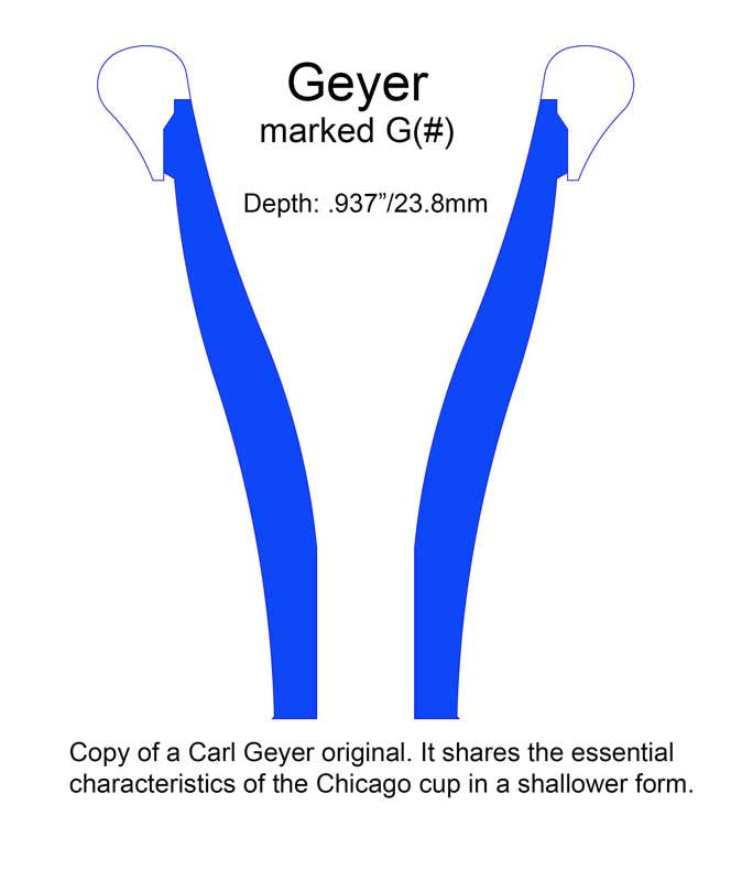 Geyer French Horn Mouthpiece Cup Underpart