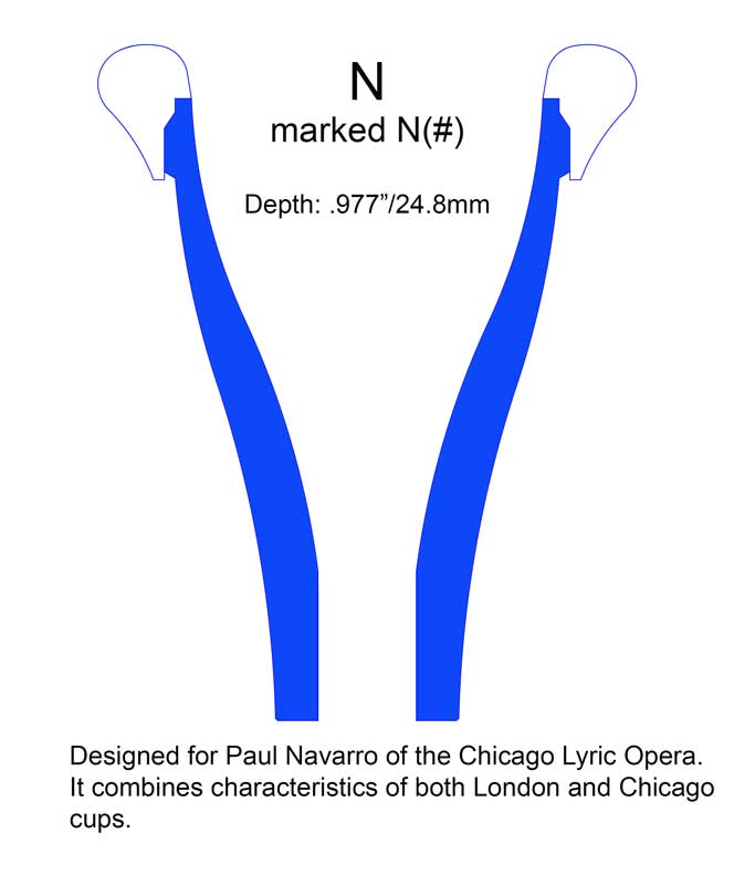 Navarro French Horn Mouthpiece Cup Underpart