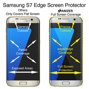 AMZER Kristal Tempered Glass HD Edge2Edge Screen Protector for Samsung GALAXY S7 Edge - Clear