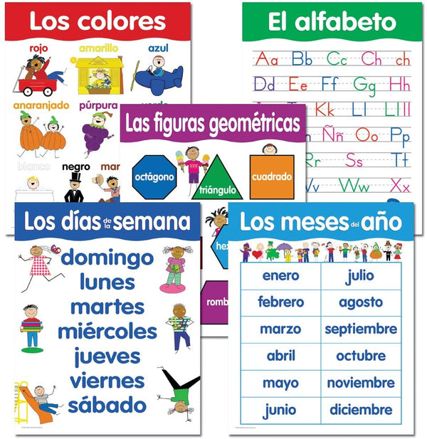5 Pack of Spanish Posters for Schools