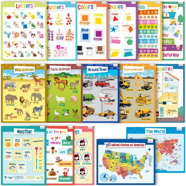 Posters for ESL Teachers  - 16 Pack