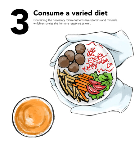 covid 19 consume varied diet
