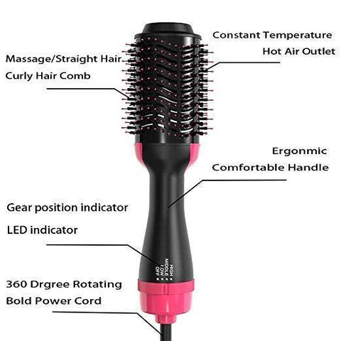 Image of Hair Dryer With Comb 2 In 1 Straightening & Drying Hair Brush Volumizer Hot Air Combo