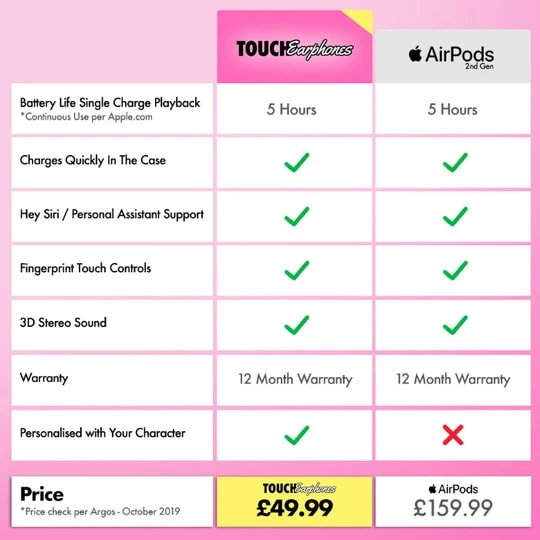 Earphones Airpod Comparison Chart