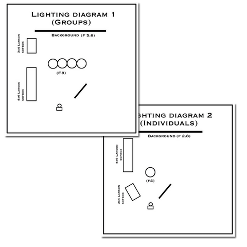 Lighting Diagrams