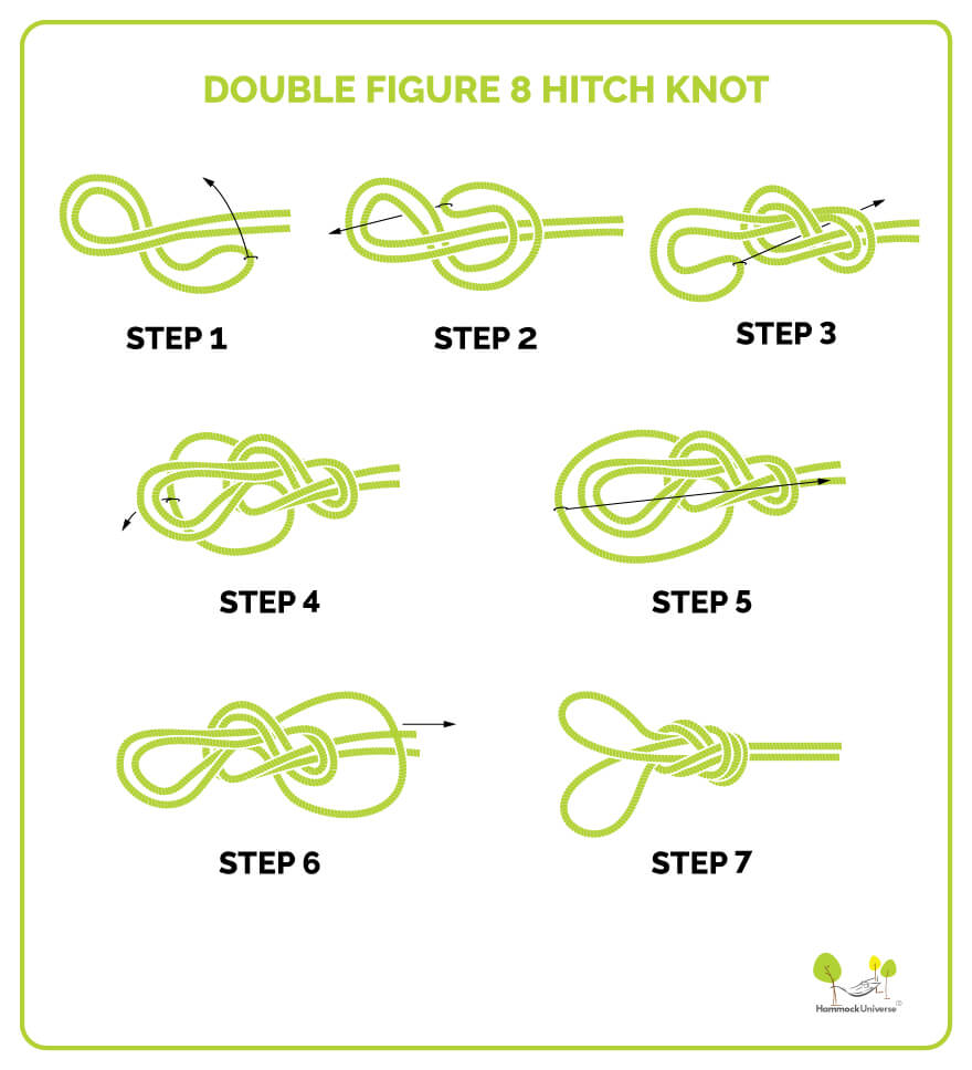 double figure 8 knot