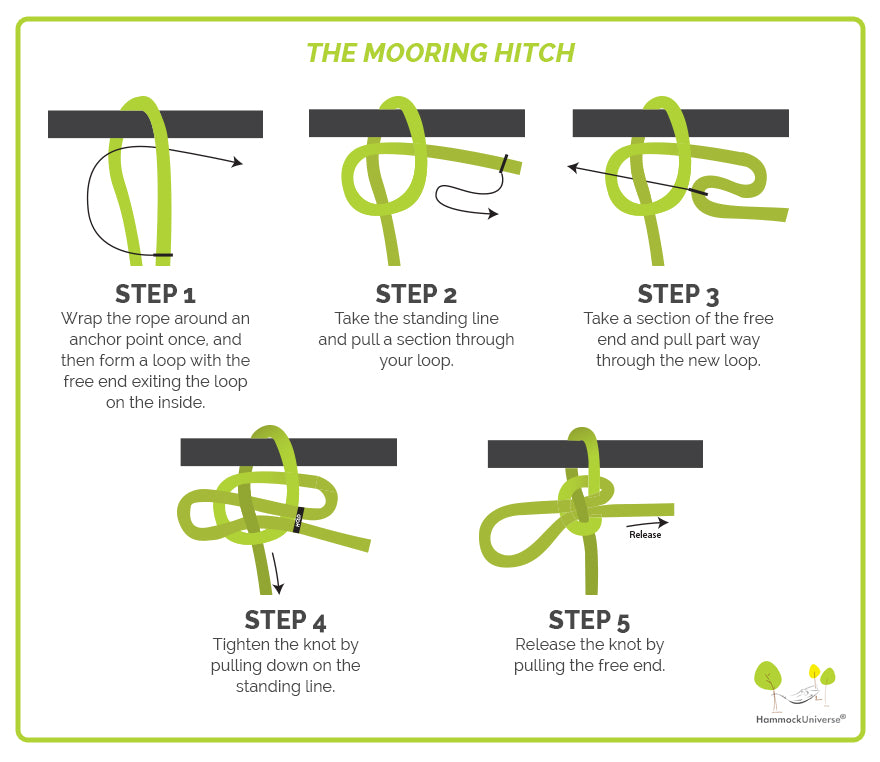 detailed graphic explaining how to tie a mooring hitch
