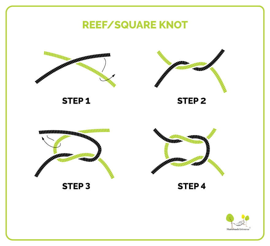 square or reef knot
