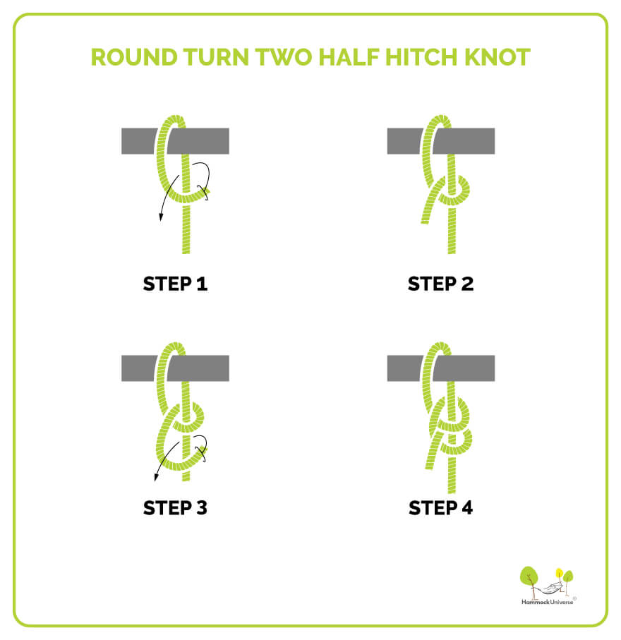 round turn two half hitch knot
