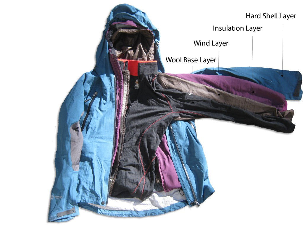 Layered jacket showing the base, wind, insulation, and outer layers