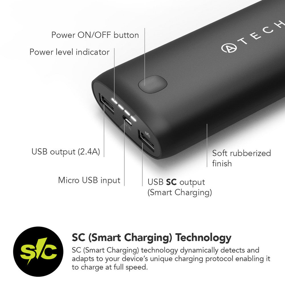 18000mAh USB Power Bank