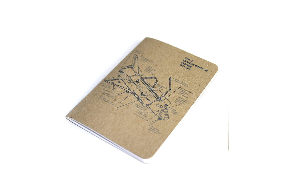 Essential Notebooks