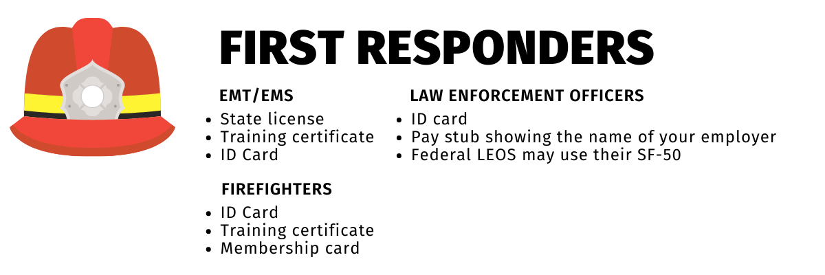 """A fireman's helmet is to the left of the text. """"First Responders"""" is above multiple sets of bullet points. Beneath """"EMT/EMS"""" is: """"State license"""", """"Training certificate"""", and """"ID Card"""". Below """"Firefighters"""" is: """"ID card"""", """"Training certificate"""", and """"Membership card"""". Underneath """"Law Enforcement Officers"""" is: """"ID card"""",  """"Pay stub showing the name of your employer"""",  and """"Federal LEOs may use their SF-50""""."""