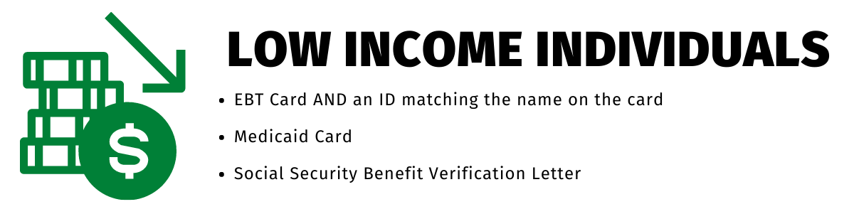 """A graphic of money and a downwards pointing arrow is to the left of the text. """"Low Income Individuals"""" is above the bullet points: """"EBT Card AND an ID matching the name on the card"""", """"Medicaid Card"""", and """"Social Security Benefit Verification Letter"""""""