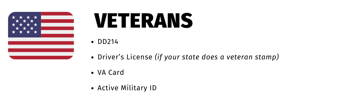 """A US flag is to the left of the text. """"Veterans"""" is above the bullet points: """"DD214"""", """"Driver's license (if your state does a veteran stamp)"""",  """"VA Card"""", and """"Active military ID""""."""