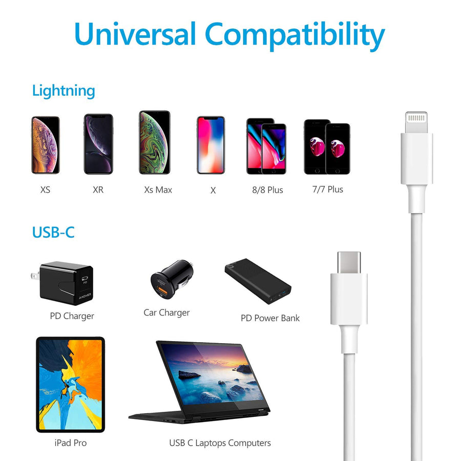 Amoner Cable USB C a Lightning Nylon Trenzado