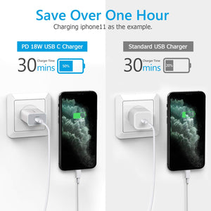 Save up to 50% charging time