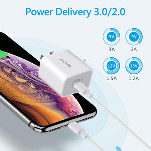 Charger with Power Delivery 3.0&2.0