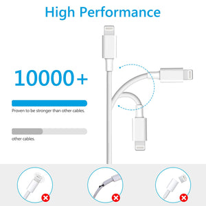 Amoner Durable USB C to Lightning Cable For Germany
