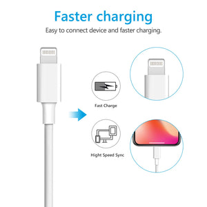 Amoner Fast Charging USB C to Lightning Cable For Germany
