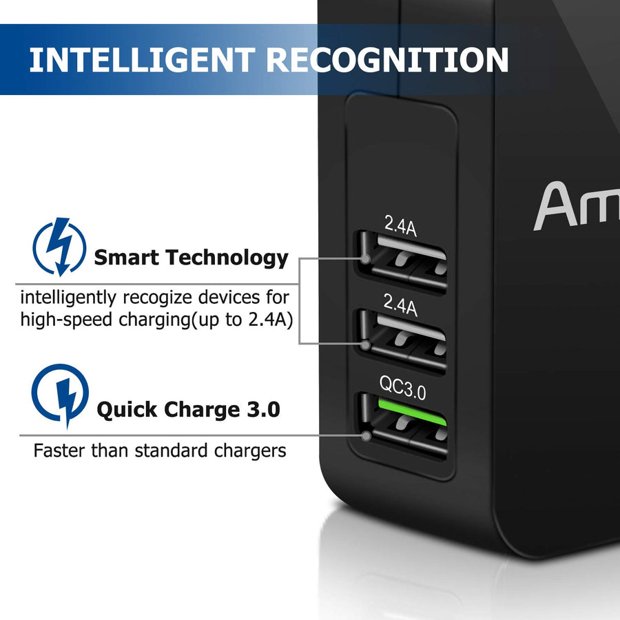 Amoner Fast Charger For iPhone & Android EU Standard For Germany
