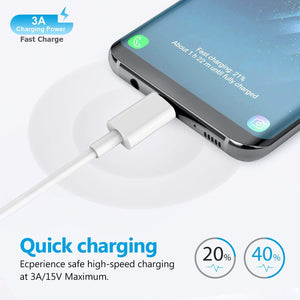 Amoner Quick Charging USB C Cable